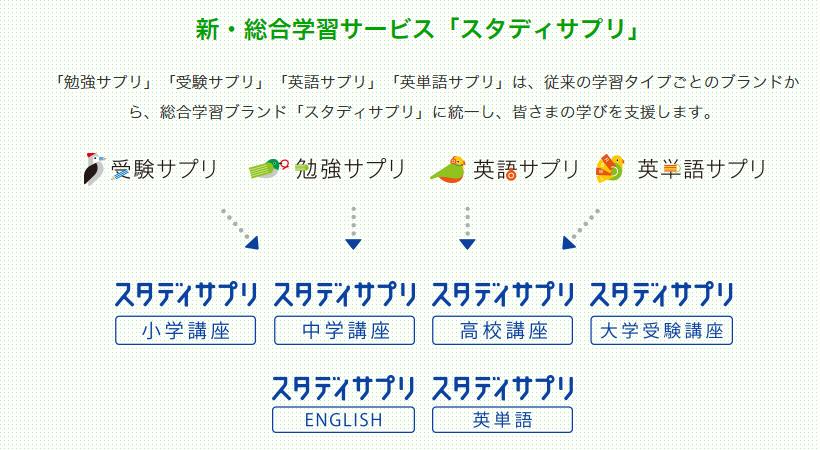 新・総合学習サービス「スタディサプリ」